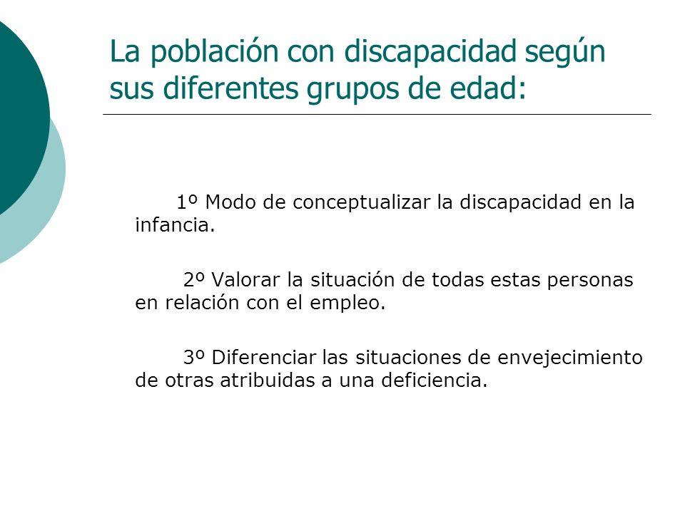 La población con discapacidad según sus diferentes grupos de edad: 1º Modo de conceptualizar la discapacidad en la infancia. 2º Valorar la situación d