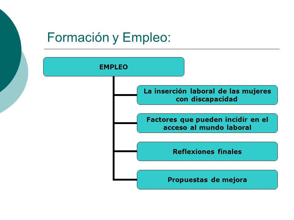 Formación y Empleo: EMPLEO La inserción laboral de las mujeres con discapacidad Factores que pueden incidir en el acceso al mundo laboral Reflexiones