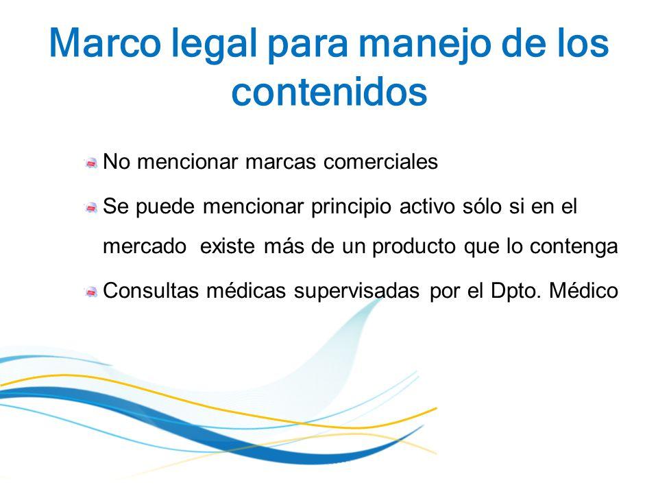 No mencionar marcas comerciales Se puede mencionar principio activo sólo si en el mercado existe más de un producto que lo contenga Consultas médicas supervisadas por el Dpto.