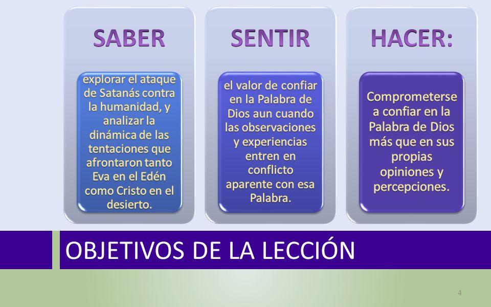 OBJETIVOS DE LA LECCIÓN 4
