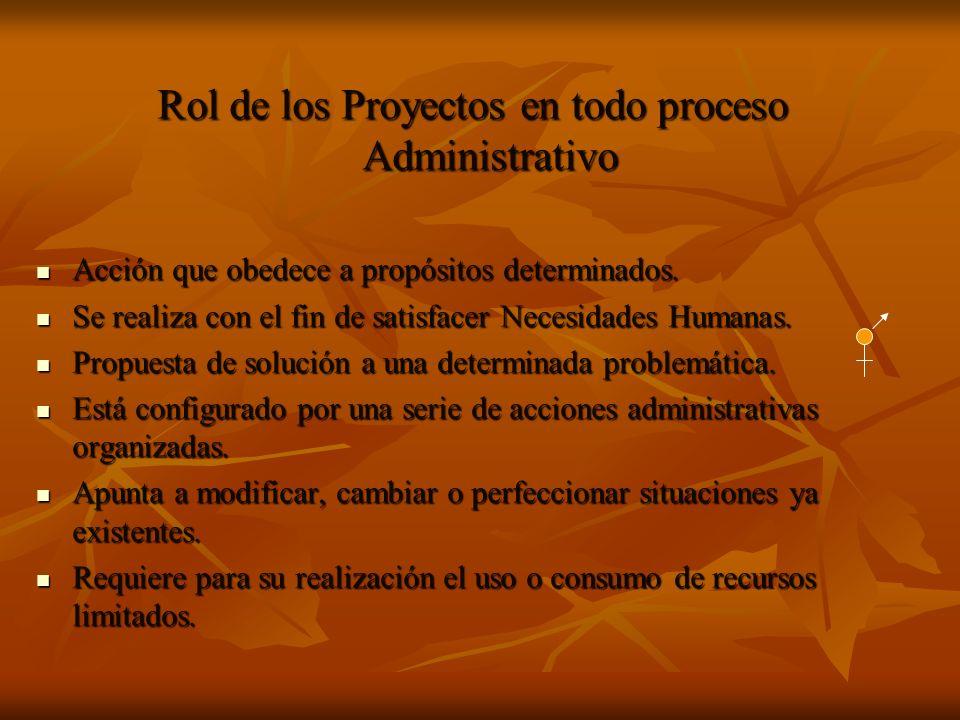 Rol de los Proyectos en todo proceso Administrativo Acción que obedece a propósitos determinados.