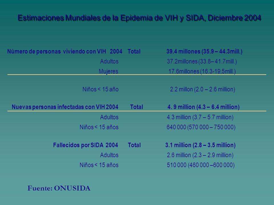 Estimaciones Mundiales de la Epidemia de VIH y SIDA, Diciembre 2004 Estimaciones Mundiales de la Epidemia de VIH y SIDA, Diciembre 2004 Número de pers