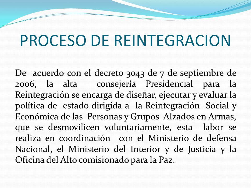 PROCESO DE REINTEGRACION De acuerdo con el decreto 3043 de 7 de septiembre de 2006, la alta consejería Presidencial para la Reintegración se encarga d