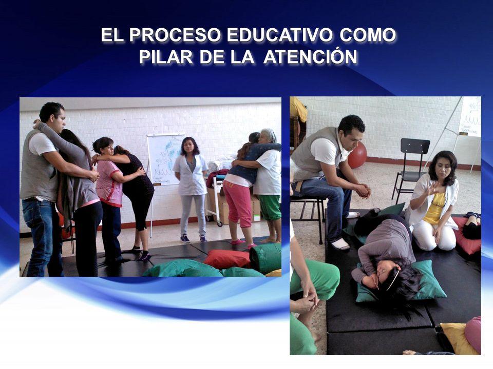 EL PROCESO EDUCATIVO COMO PILAR DE LA ATENCIÓN EL PROCESO EDUCATIVO COMO PILAR DE LA ATENCIÓN