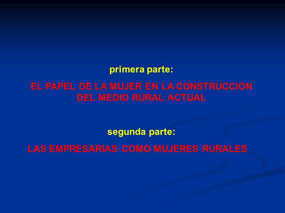 primera parte: EL PAPEL DE LA MUJER EN LA CONSTRUCCION DEL MEDIO RURAL ACTUAL segunda parte: LAS EMPRESARIAS COMO MUJERES RURALES