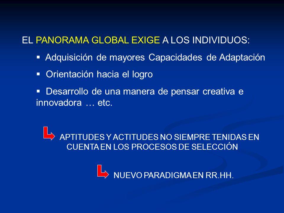 EL PANORAMA GLOBAL EXIGE A LOS INDIVIDUOS: Adquisición de mayores Capacidades de Adaptación Orientación hacia el logro Desarrollo de una manera de pen