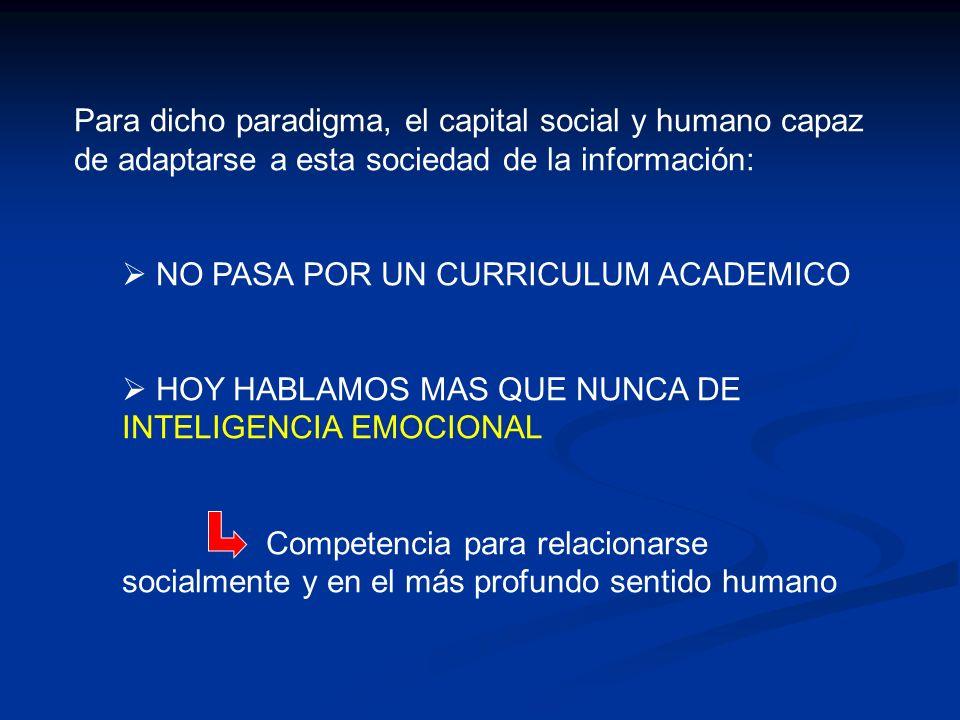 Para dicho paradigma, el capital social y humano capaz de adaptarse a esta sociedad de la información: NO PASA POR UN CURRICULUM ACADEMICO HOY HABLAMO