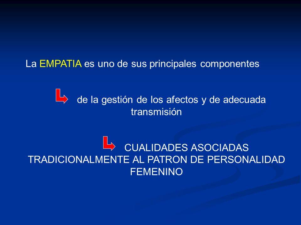 La EMPATIA es uno de sus principales componentes de la gestión de los afectos y de adecuada transmisión CUALIDADES ASOCIADAS TRADICIONALMENTE AL PATRO