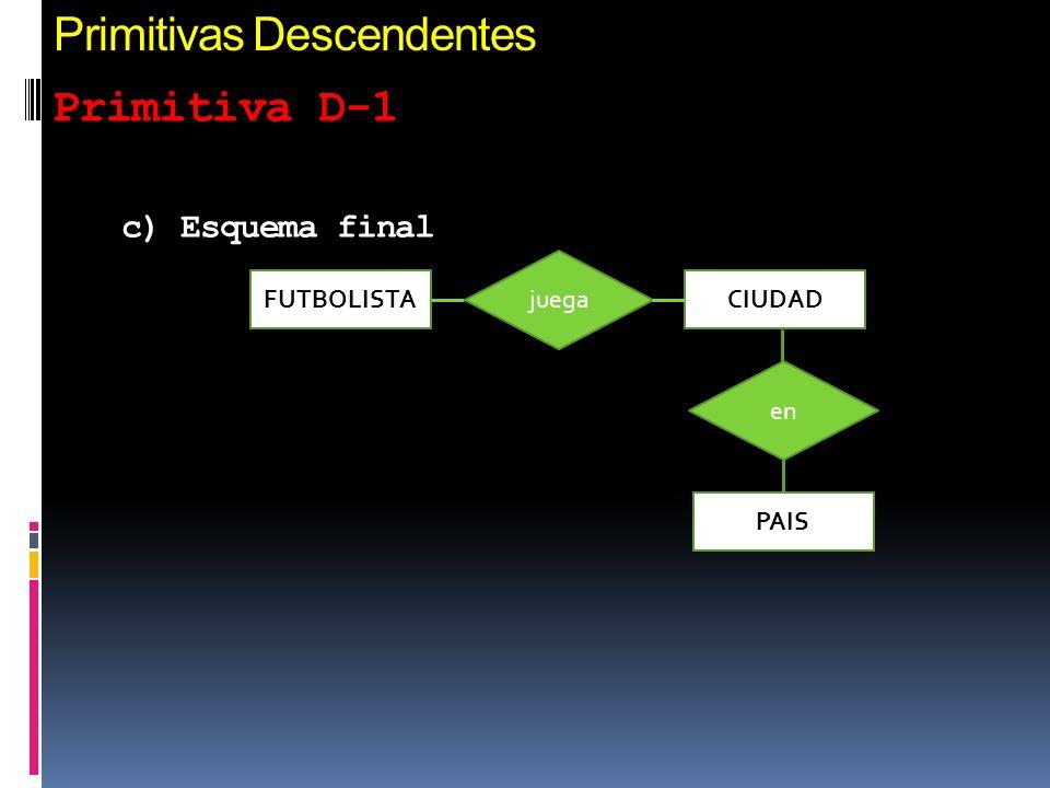 Primitivas Descendentes Primitiva D-2 Primitiva D-3 PERSONA FUTBOLISTATECNICODIRIGENTE PERSONA OSCAR PREMIO NOBELFIFA