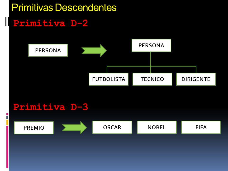 Primitivas Descendentes Primitiva D-4 CURSO Relacionado con ALUMNO CURSO se matricula ALUMNO aprueba