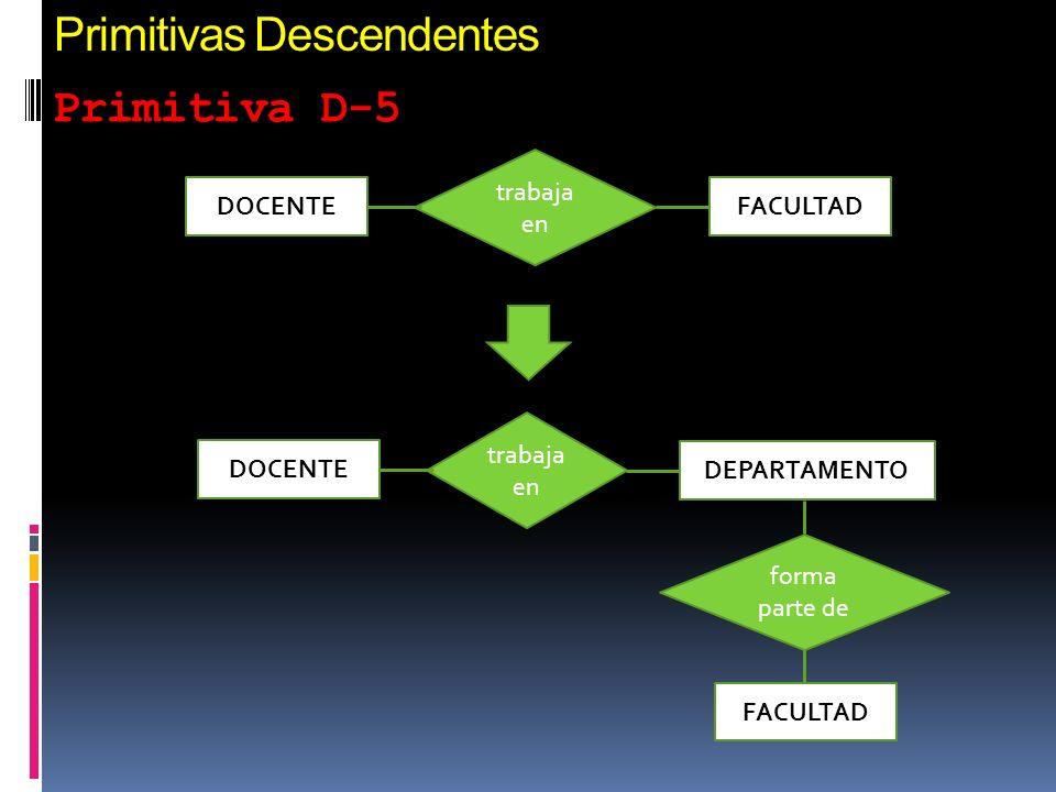 Primitivas Descendentes Primitiva D-5 FACULTAD trabaja en DOCENTE FACULTAD trabaja en DOCENTE DEPARTAMENTO forma parte de