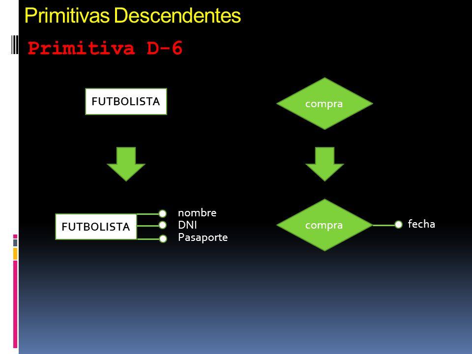 Primitivas Descendentes Primitiva D-6 FUTBOLISTA nombre DNI Pasaporte FUTBOLISTA compra fecha