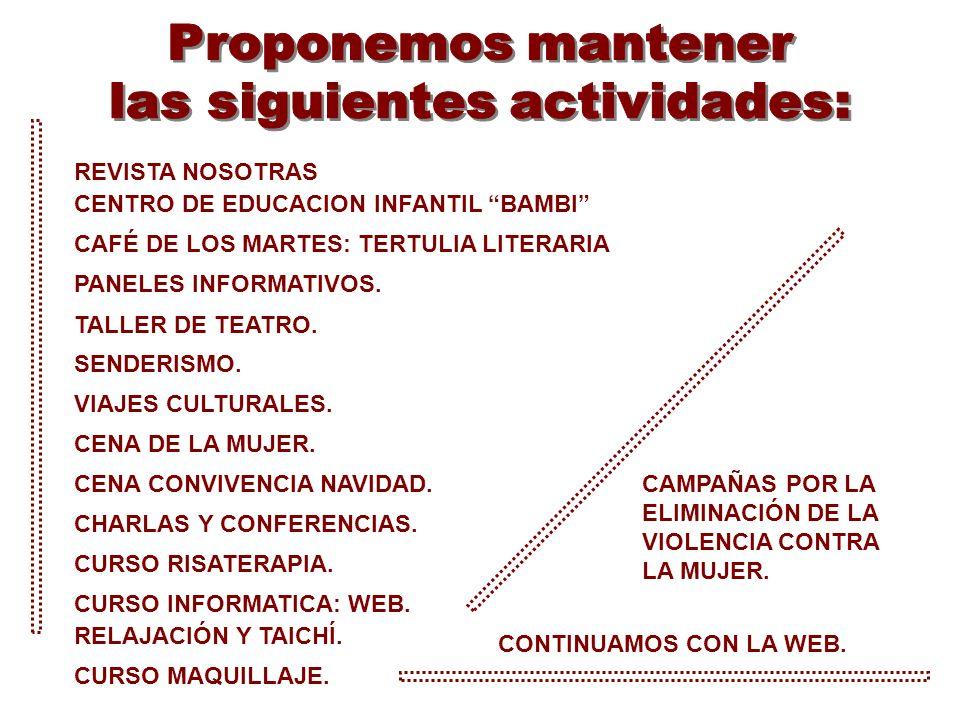 REVISTA NOSOTRAS CENTRO DE EDUCACION INFANTIL BAMBI CAFÉ DE LOS MARTES: TERTULIA LITERARIA PANELES INFORMATIVOS. TALLER DE TEATRO. SENDERISMO. VIAJES