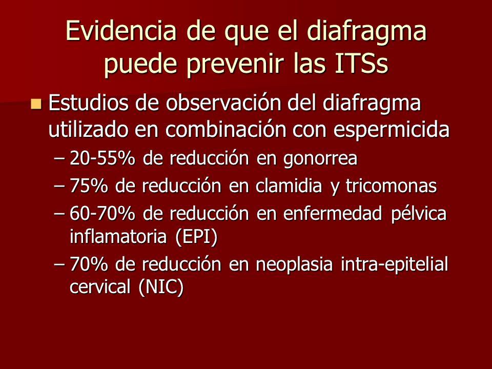 Evidencia de que el diafragma puede prevenir las ITSs Estudios de observación del diafragma utilizado en combinación con espermicida Estudios de obser