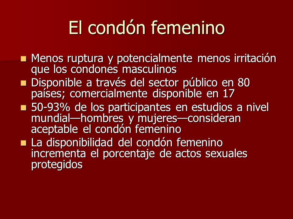 El condón femenino Menos ruptura y potencialmente menos irritación que los condones masculinos Menos ruptura y potencialmente menos irritación que los