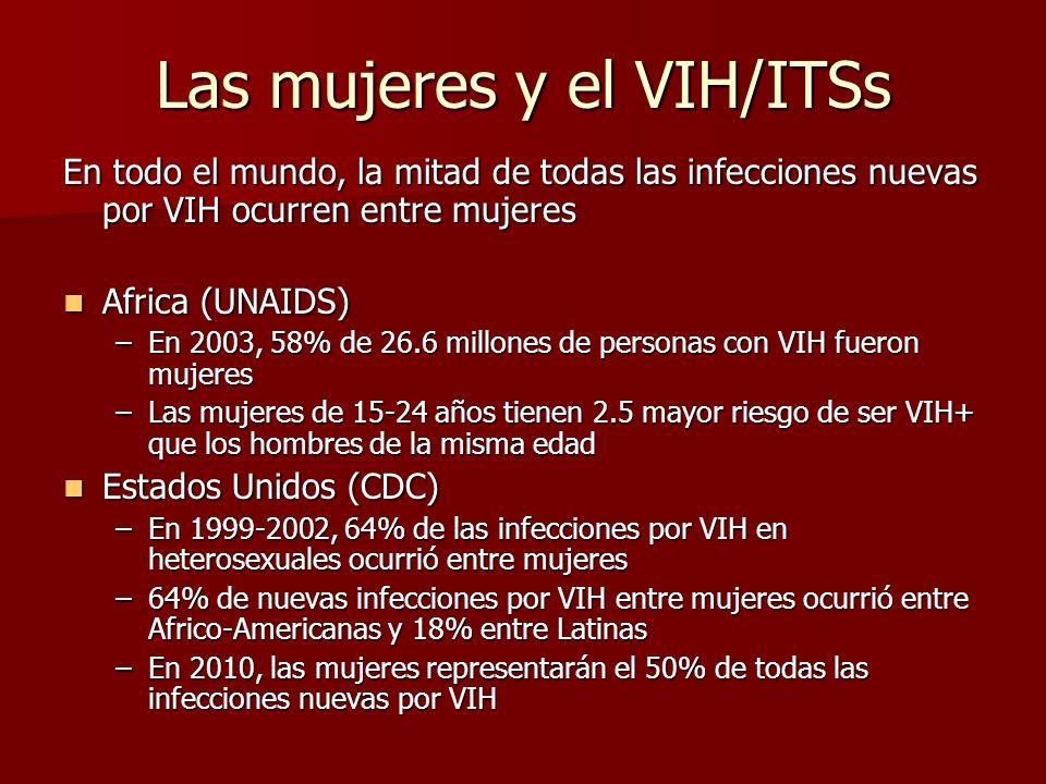 ¿Cuáles son las posibles limitantes para utilizar las BCs para prevenir VIH/ITS.