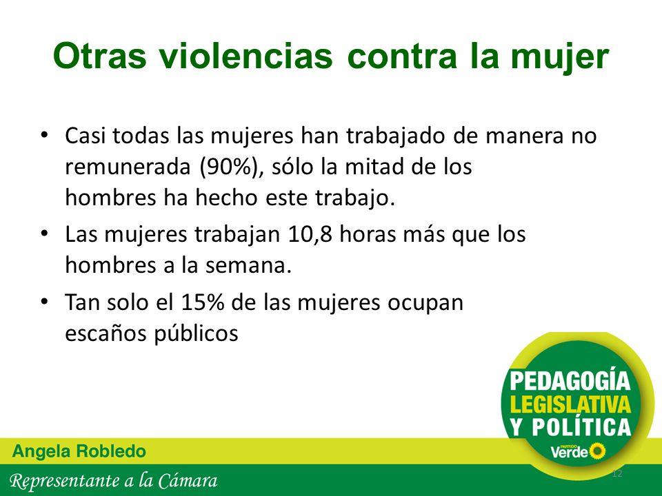 Otras violencias contra la mujer Casi todas las mujeres han trabajado de manera no remunerada (90%), sólo la mitad de los hombres ha hecho este trabaj