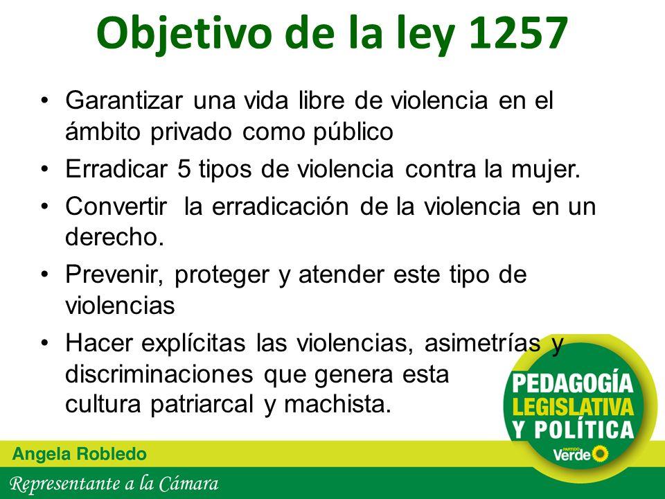 Objetivo de la ley 1257 Garantizar una vida libre de violencia en el ámbito privado como público Erradicar 5 tipos de violencia contra la mujer. Conve