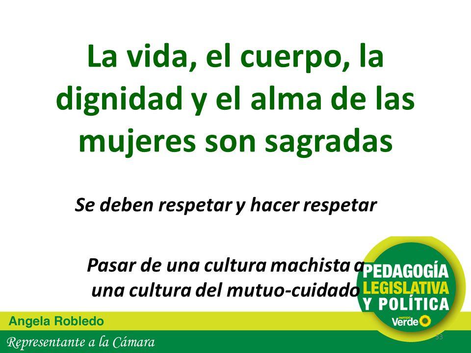 La vida, el cuerpo, la dignidad y el alma de las mujeres son sagradas Se deben respetar y hacer respetar Pasar de una cultura machista a una cultura d