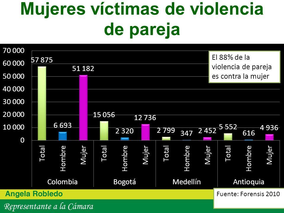 Mujeres víctimas de violencia de pareja 4 El 88% de la violencia de pareja es contra la mujer Fuente: Forensis 2010