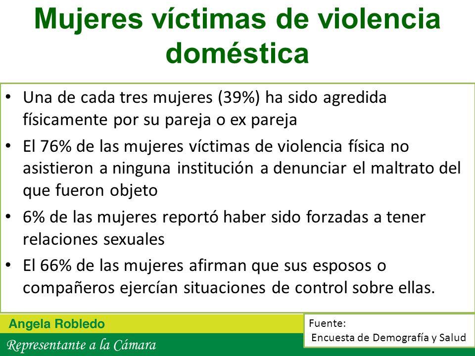 Mujeres víctimas de violencia doméstica De 2009 a 2010 la violencia de pareja bajó: – En Colombia 6%, en Antioquia 5% ( de 5843 a 5552), en Medellín 7% ( de 3.008 a 2.799).