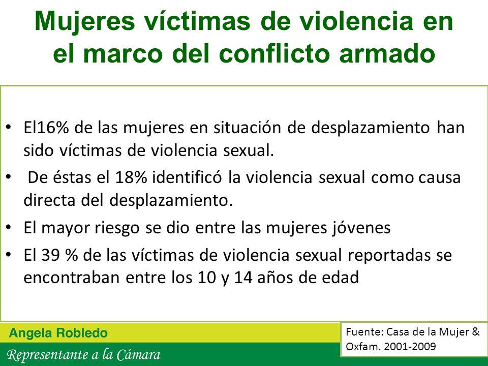 Mujeres víctimas de violencia en el marco del conflicto armado El16% de las mujeres en situación de desplazamiento han sido víctimas de violencia sexu