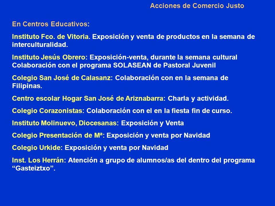 Acciones de Comercio Justo En Centros Educativos: Instituto Fco.