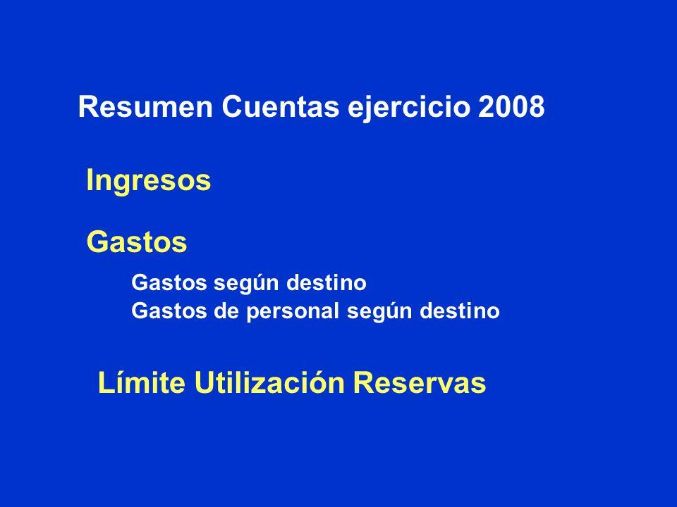 Resumen Cuentas ejercicio 2008 Ingresos Gastos Gastos según destino Gastos de personal según destino Límite Utilización Reservas