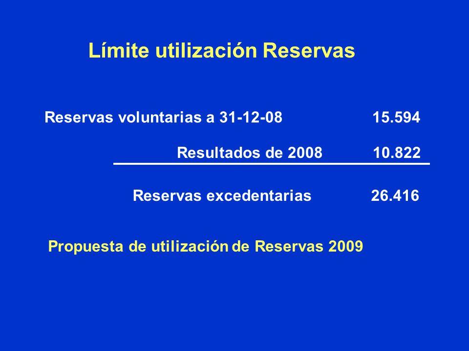 Límite utilización Reservas Reservas voluntarias a 31-12-08 15.594 Resultados de 2008 10.822 Reservas excedentarias 26.416 Propuesta de utilización de Reservas 2009