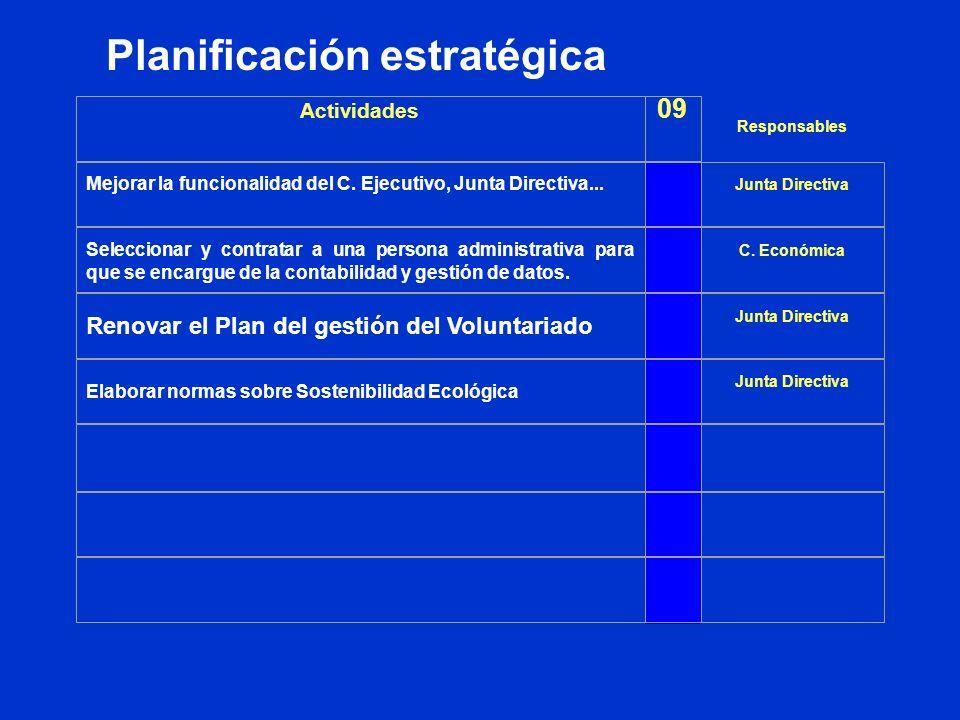 Planificación estratégica Responsables Actividades 09 Mejorar la funcionalidad del C.
