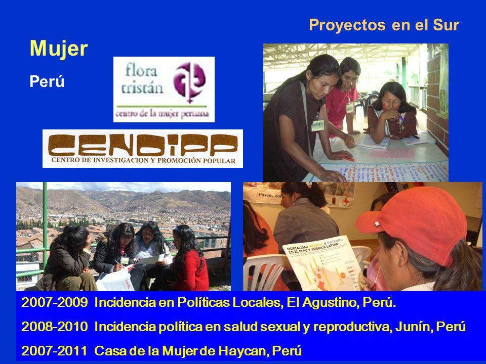 Proyectos en el Sur Mujer Ruanda 2007-2009 Asociaciones de mujeres, Ruanda Aramet