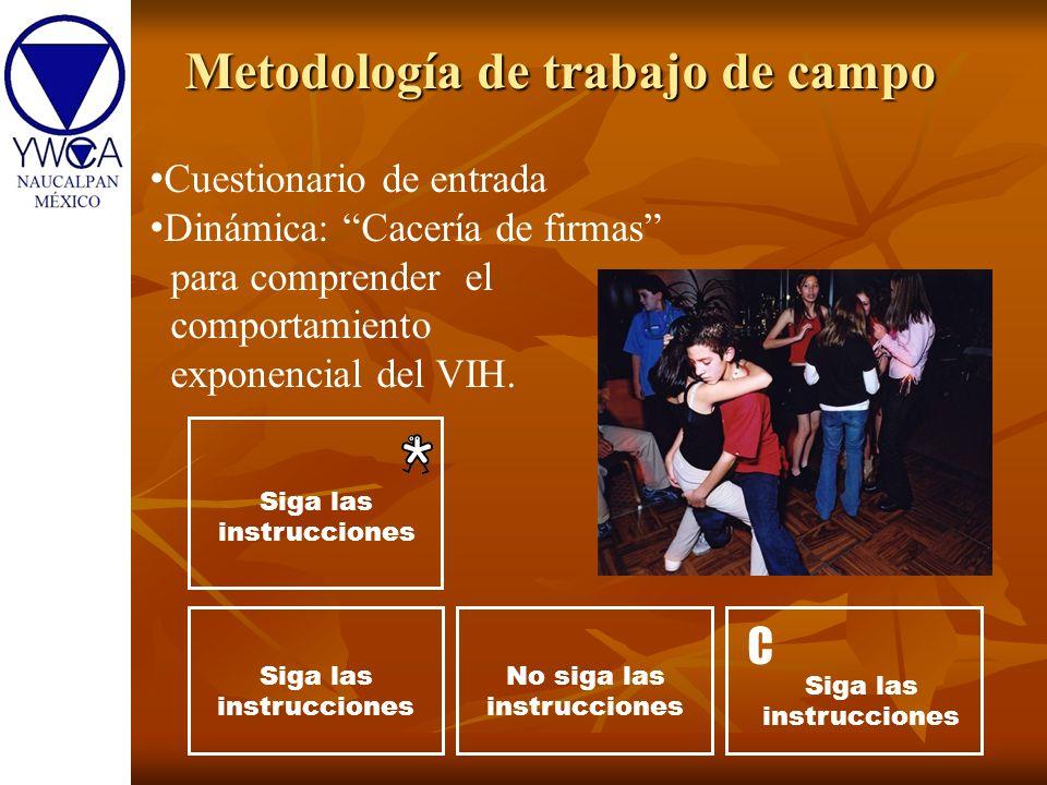 Metodología de trabajo de campo Cuestionario de entrada Dinámica: Cacería de firmas para comprender el comportamiento exponencial del VIH. Siga las in