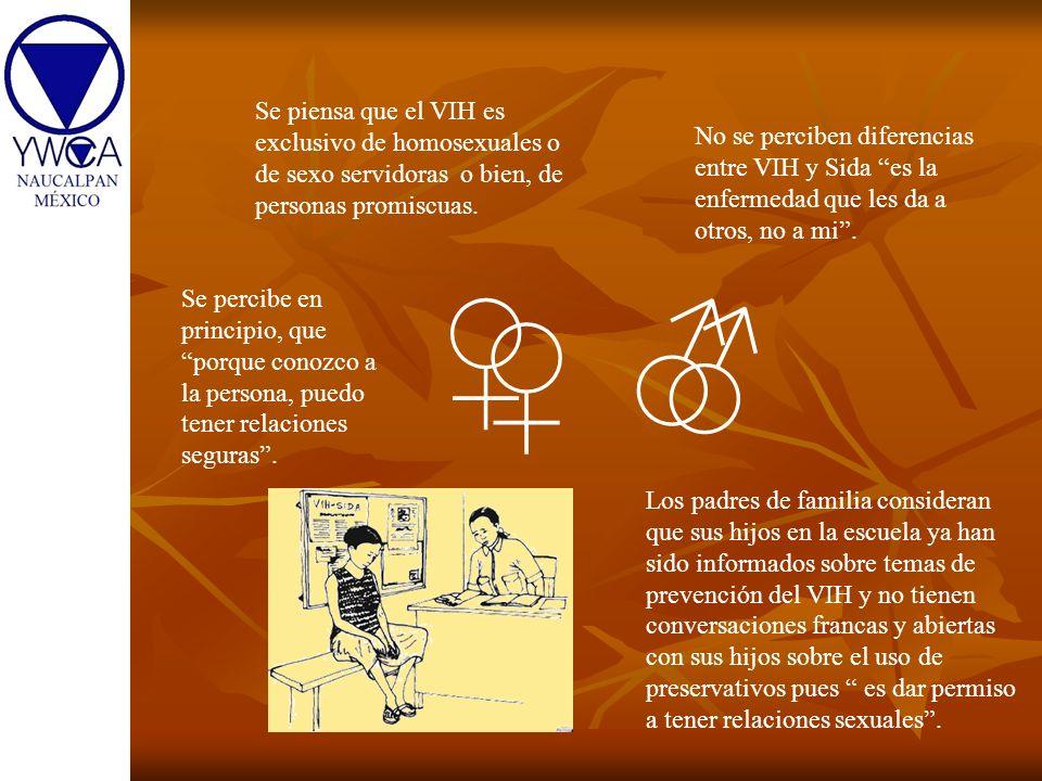 Se piensa que el VIH es exclusivo de homosexuales o de sexo servidoras o bien, de personas promiscuas. No se perciben diferencias entre VIH y Sida es