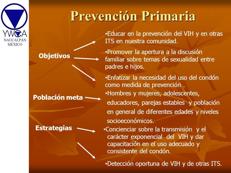 Prevención Primaria Educar en la prevención del VIH y en otras ITS en nuestra comunidad. Promover la apertura a la discusión familiar sobre temas de s