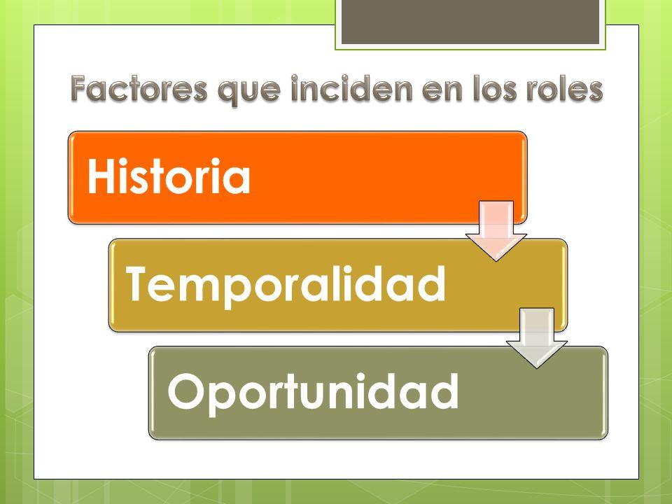 HistoriaTemporalidadOportunidad