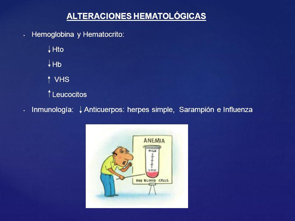 Hemoglobina y Hematocrito: Hto Hb VHS Leucocitos Inmunología: Anticuerpos: herpes simple, Sarampión e Influenza ALTERACIONES HEMATOLÓGICAS