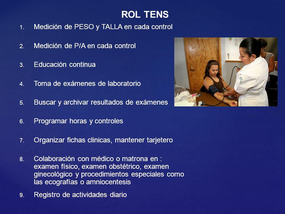 ROL TENS 1.Medición de PESO y TALLA en cada control 2.