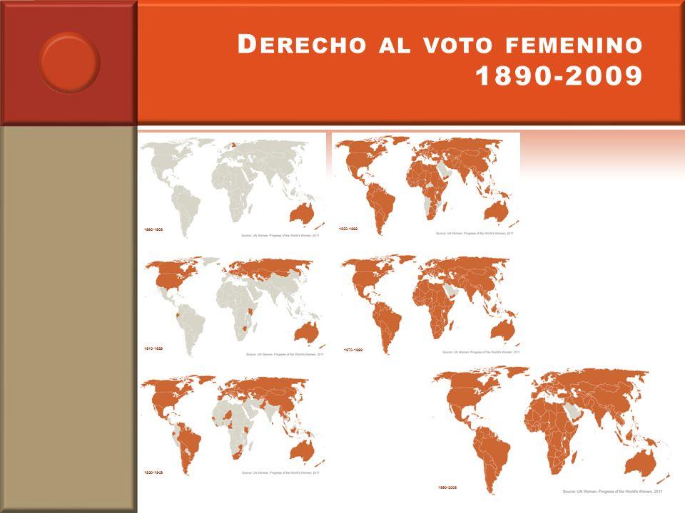 D ERECHO AL VOTO FEMENINO 1890-2009 1890-1909 1910-1929 1930-1949 1950-1969 1970-1989 1990-2009