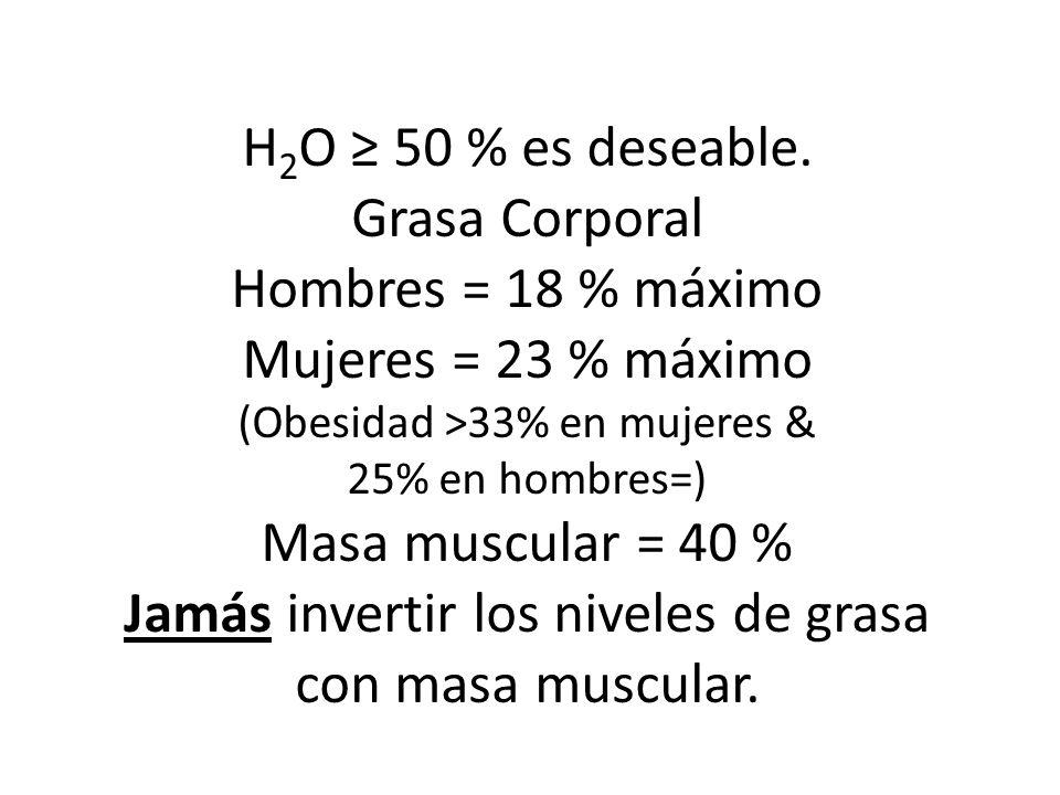 H 2 O 50 % es deseable.