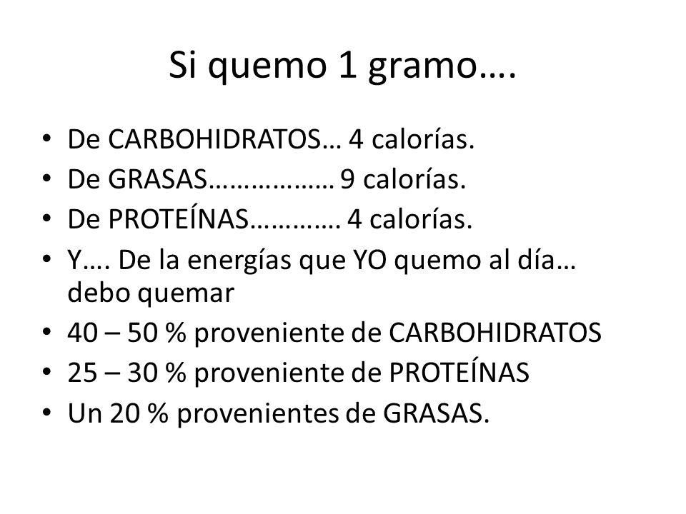 Si quemo 1 gramo….De CARBOHIDRATOS… 4 calorías. De GRASAS……………… 9 calorías.