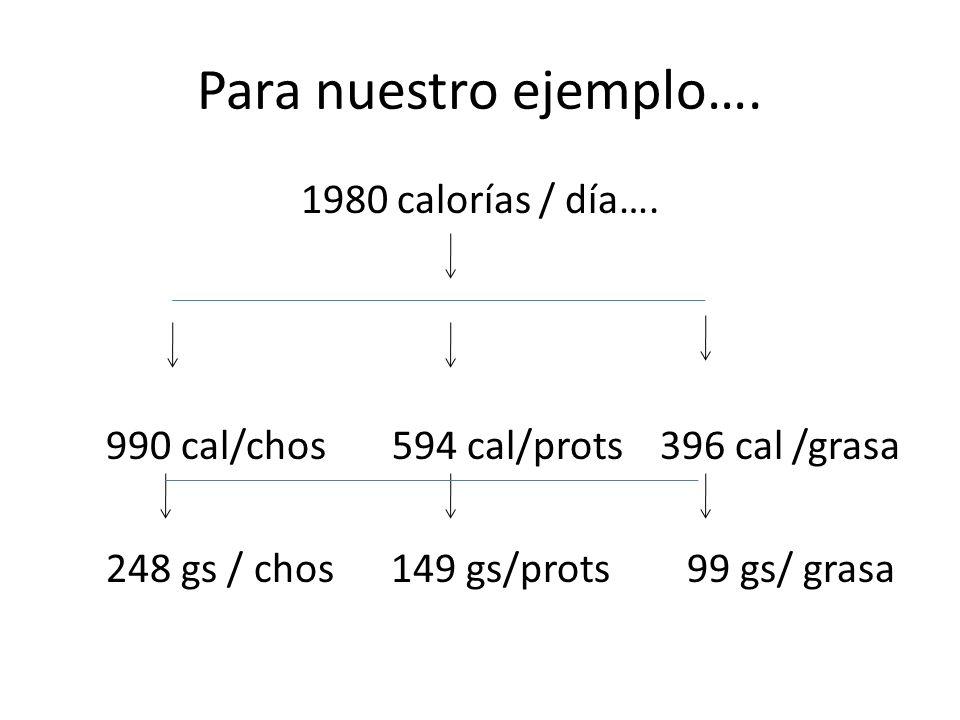 Para nuestro ejemplo….1980 calorías / día….