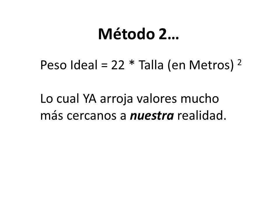 Método 2… Peso Ideal = 22 * Talla (en Metros) 2 Lo cual YA arroja valores mucho más cercanos a nuestra realidad.