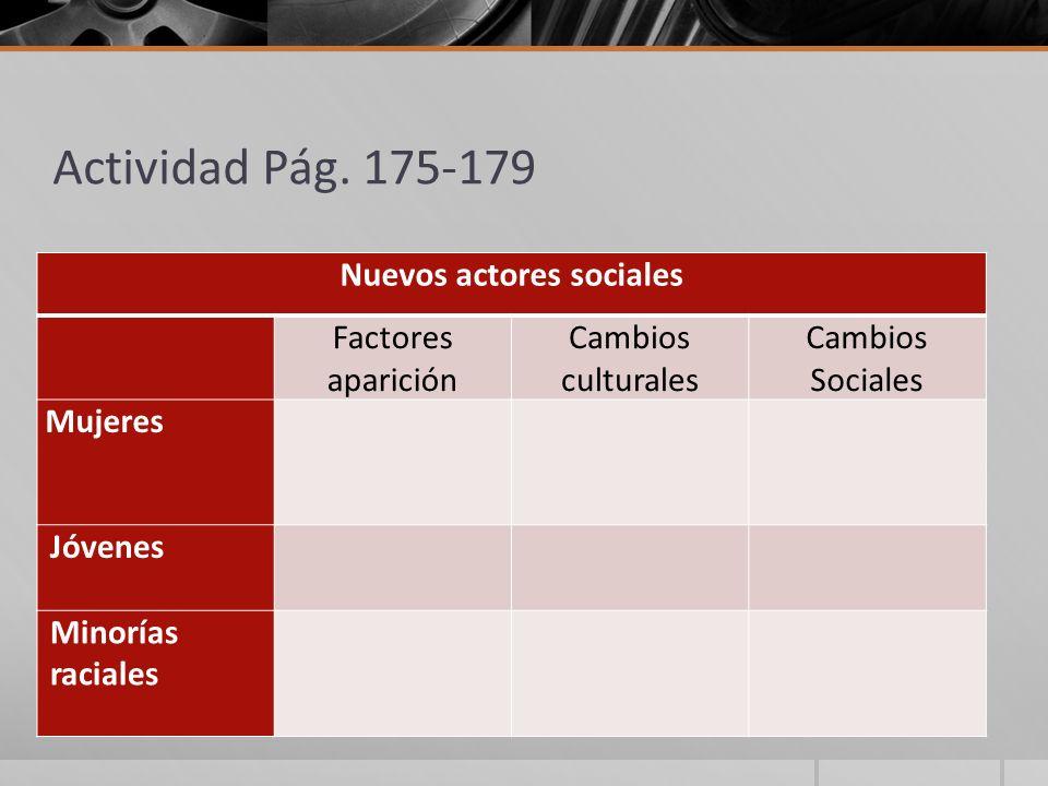 Actividad Pág. 175-179 Nuevos actores sociales Factores aparición Cambios culturales Cambios Sociales Mujeres Jóvenes Minorías raciales
