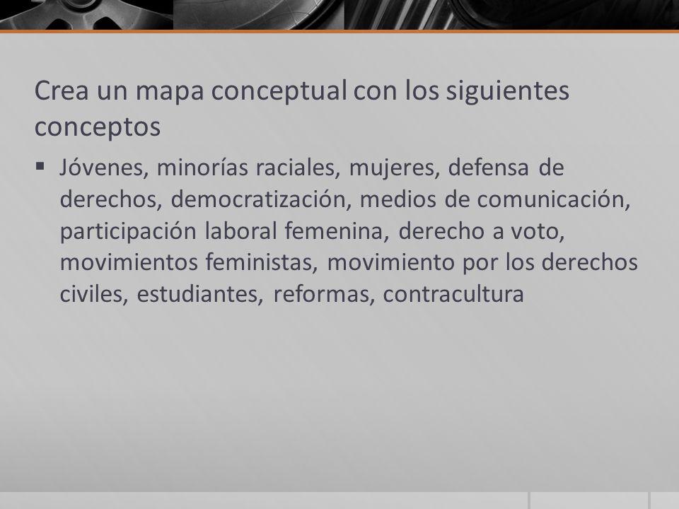 Crea un mapa conceptual con los siguientes conceptos Jóvenes, minorías raciales, mujeres, defensa de derechos, democratización, medios de comunicación