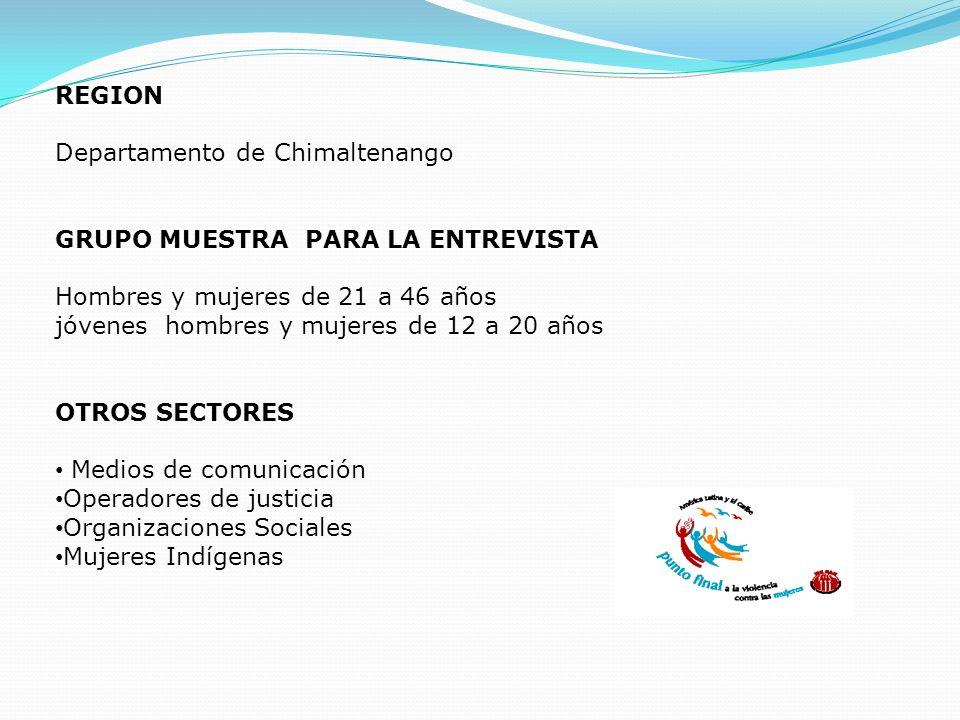 REGION Departamento de Chimaltenango GRUPO MUESTRA PARA LA ENTREVISTA Hombres y mujeres de 21 a 46 años jóvenes hombres y mujeres de 12 a 20 años OTRO