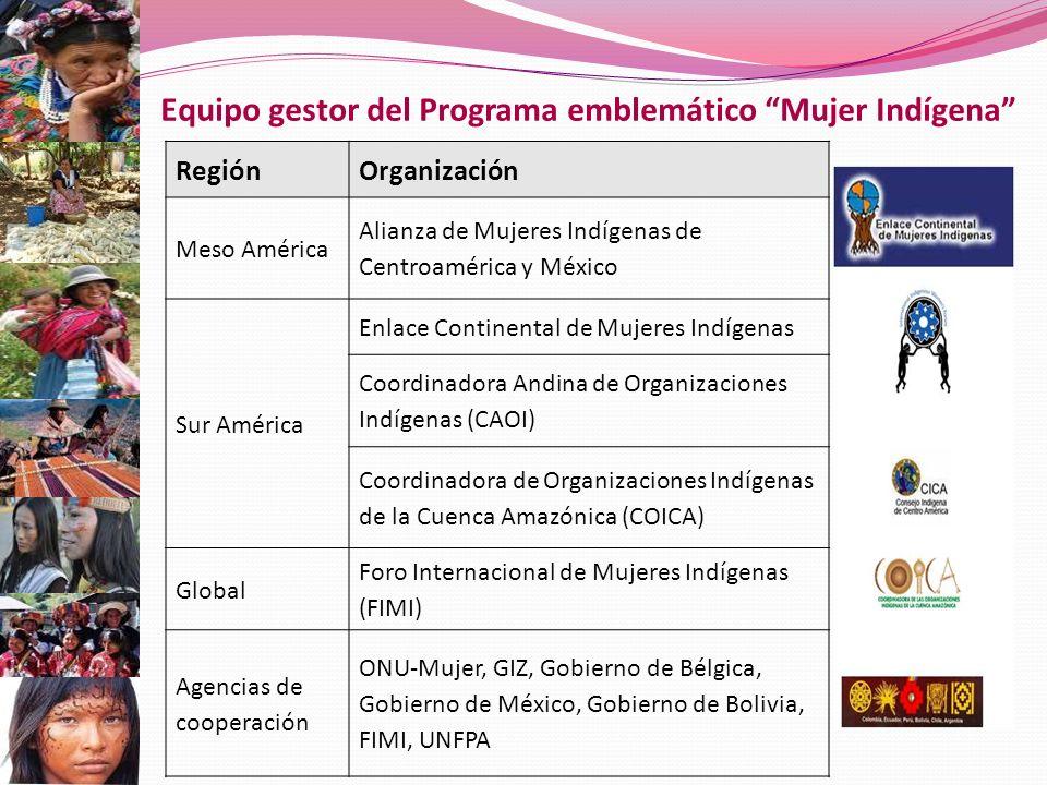 Equipo gestor del Programa emblemático Mujer Indígena RegiónOrganización Meso América Alianza de Mujeres Indígenas de Centroamérica y México Sur América Enlace Continental de Mujeres Indígenas Coordinadora Andina de Organizaciones Indígenas (CAOI) Coordinadora de Organizaciones Indígenas de la Cuenca Amazónica (COICA) Global Foro Internacional de Mujeres Indígenas (FIMI) Agencias de cooperación ONU-Mujer, GIZ, Gobierno de Bélgica, Gobierno de México, Gobierno de Bolivia, FIMI, UNFPA