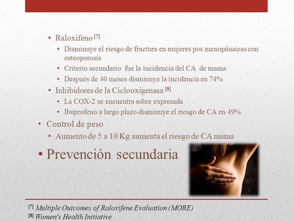 Raloxifeno [7] Disminuye el riesgo de fractura en mujeres pos menopáusicas con osteoporosis Criterio secundario fue la incidencia del CA de mama Despu