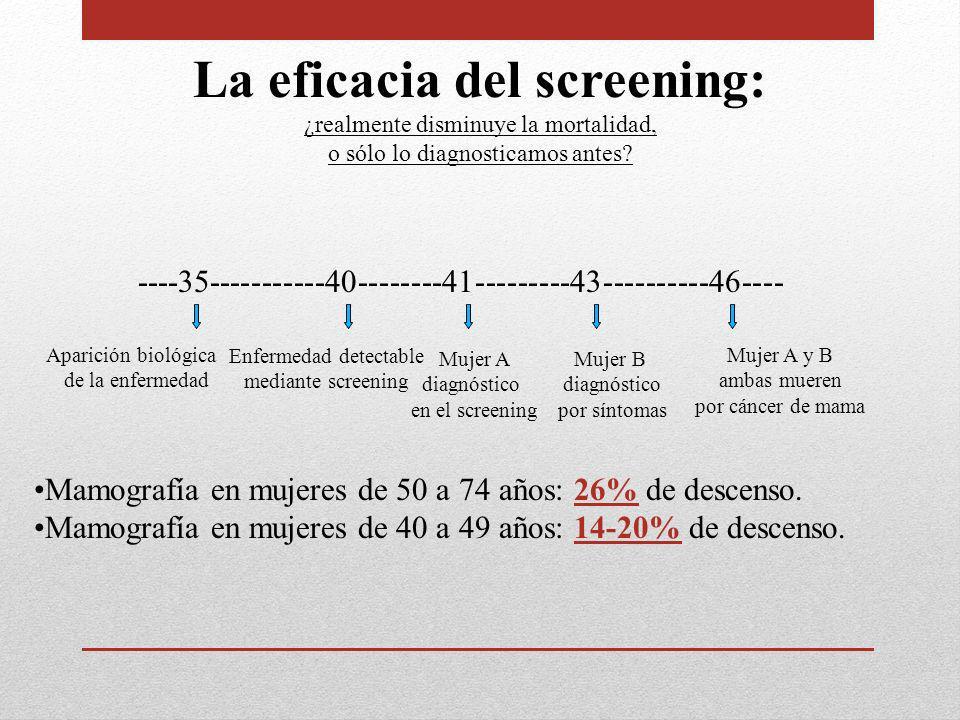 La eficacia del screening: ¿realmente disminuye la mortalidad, o sólo lo diagnosticamos antes? ----35-----------40--------41---------43----------46---