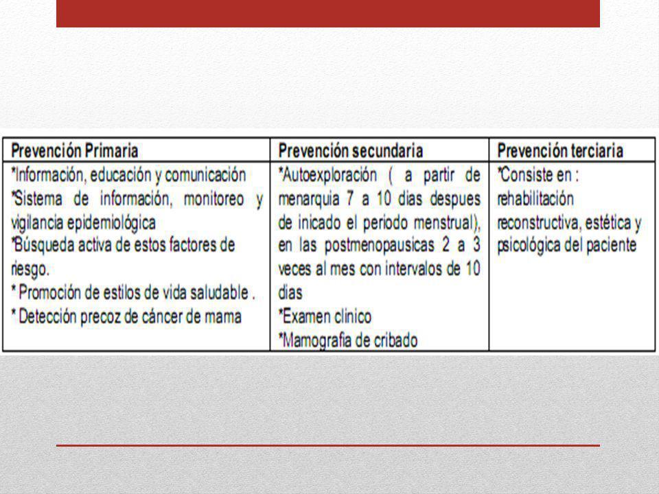 CÁNCER CERVICOUTERINO Objetivo Mejorar la SOBREVIDA Y CALIDAD de vida de las mujeres con NEOPLASIAS INTRAEPITELIALES Y CÁNCER CÉRVICO UTERINO con la confirmación diagnóstica precoz y el tratamiento oportuno y de calidad [9] [9] Comisión Nacional de Cáncer Cervicouterino Ministerio de Salud