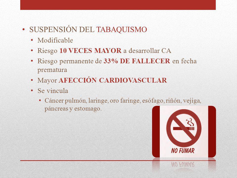 SUSPENSIÓN DEL TABAQUISMO Modificable Riesgo 10 VECES MAYOR a desarrollar CA Riesgo permanente de 33% DE FALLECER en fecha prematura Mayor AFECCIÓN CA